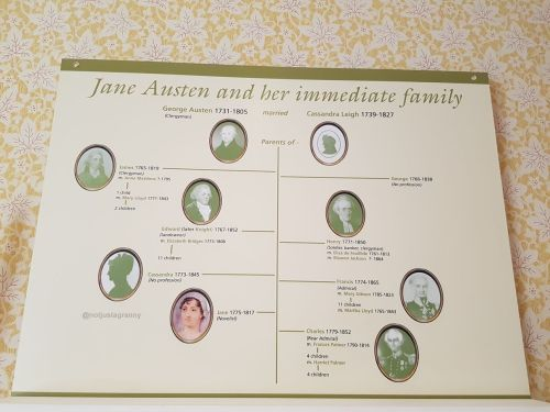 jane austens house museum, visit jane austens house chawton, walking the pilgrims way